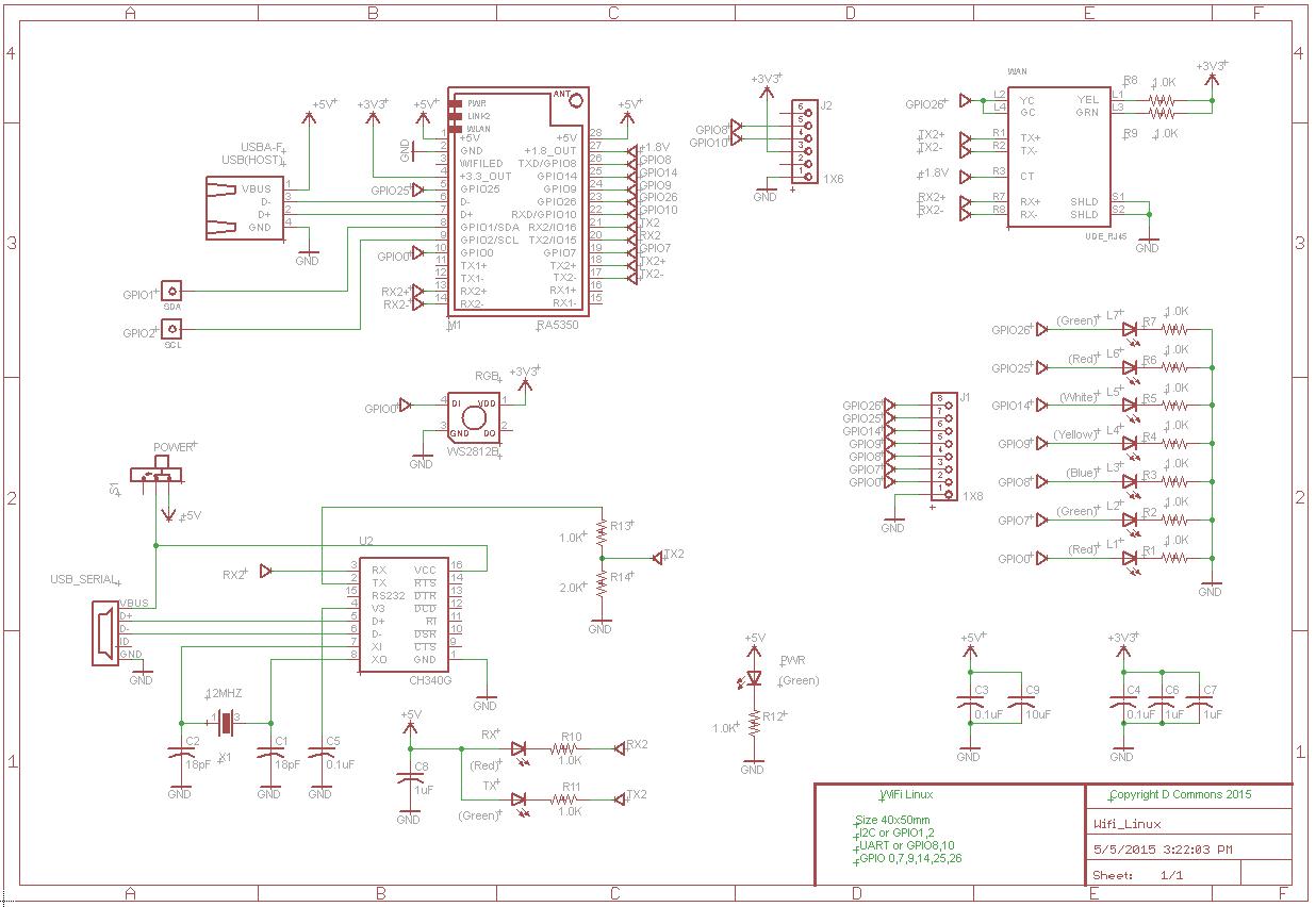 HLK-RM04 Embedded Linux | DNC Labs
